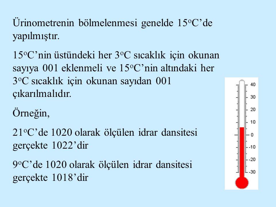 Ürinometrenin bölmelenmesi genelde 15 o C'de yapılmıştır.
