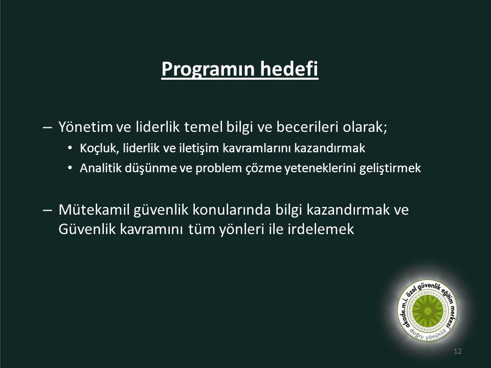 Programın hedefi – Yönetim ve liderlik temel bilgi ve becerileri olarak; Koçluk, liderlik ve iletişim kavramlarını kazandırmak Analitik düşünme ve pro