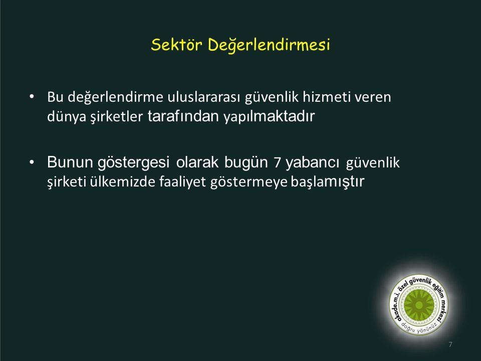 28 EĞİTİM, EĞİTİCİ OLMAYANLARA BIRAKILMAYACAK KADAR CİDDİ BİR İŞTİR www.guvenlikyoneticisi.org www.guvenlikegitimi.com