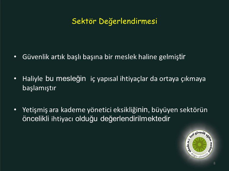 ÖZEL GÜVENLİK YÖNETİCİ EĞİTİMİ Akademi Eğitim Merkezi Altıyol Vişne Sokak No: 38 Kadıköy – İstanbul Tel: 0216 346 08 37, Faks: 0216 346 08 47 www.guvenlikyoneticisi.org www.guvenlikegitimi.com Başvuru: 0216 346 08 37 29