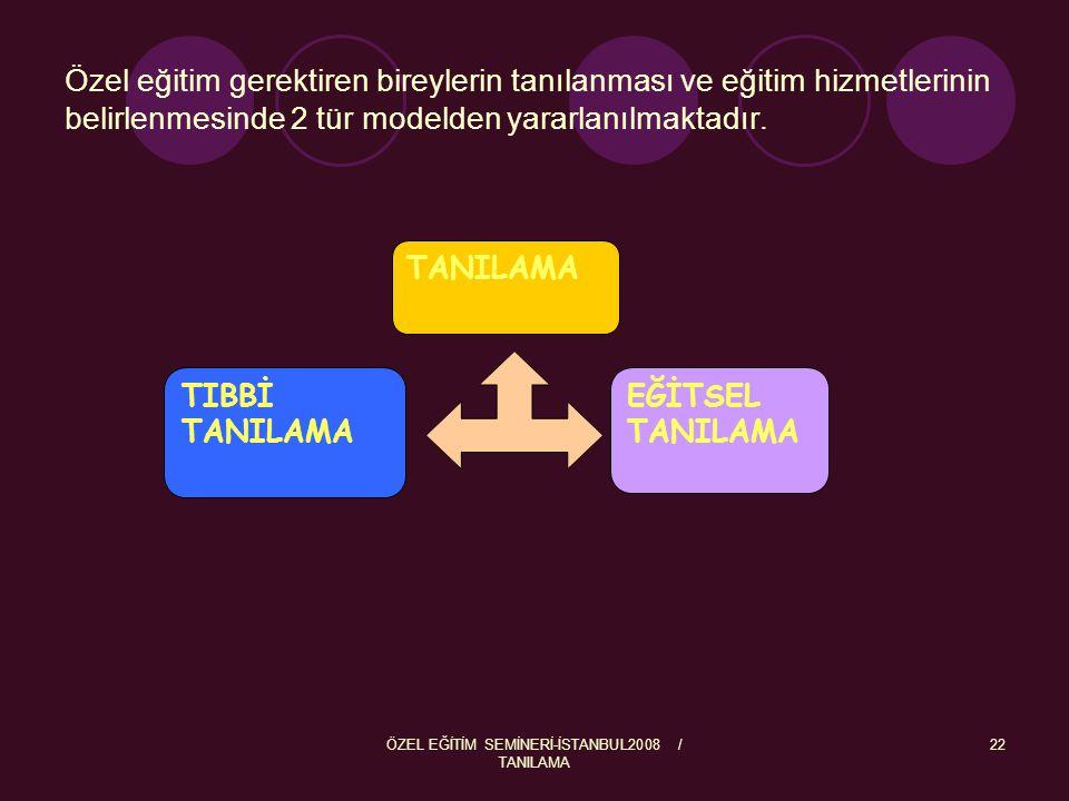 ÖZEL EĞİTİM SEMİNERİ-İSTANBUL2008 / TANILAMA 22 Özel eğitim gerektiren bireylerin tanılanması ve eğitim hizmetlerinin belirlenmesinde 2 tür modelden y