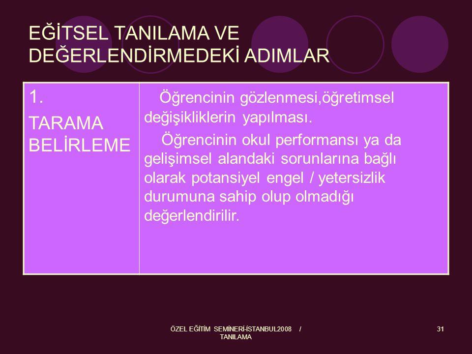 ÖZEL EĞİTİM SEMİNERİ-İSTANBUL2008 / TANILAMA 31 EĞİTSEL TANILAMA VE DEĞERLENDİRMEDEKİ ADIMLAR 1. TARAMA BELİRLEME Öğrencinin gözlenmesi,öğretimsel değ