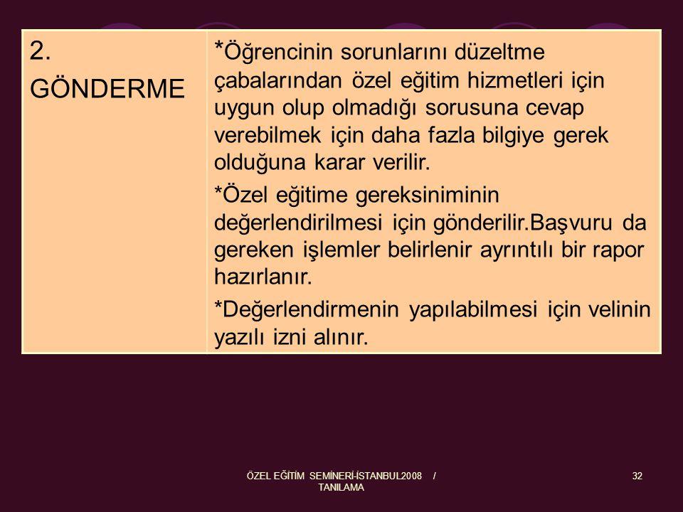 ÖZEL EĞİTİM SEMİNERİ-İSTANBUL2008 / TANILAMA 32 2. GÖNDERME * Öğrencinin sorunlarını düzeltme çabalarından özel eğitim hizmetleri için uygun olup olma