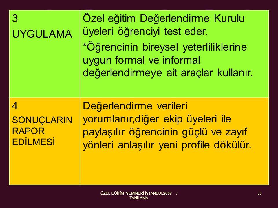 ÖZEL EĞİTİM SEMİNERİ-İSTANBUL2008 / TANILAMA 33 3 UYGULAMA Özel eğitim Değerlendirme Kurulu üyeleri öğrenciyi test eder. *Öğrencinin bireysel yeterlil