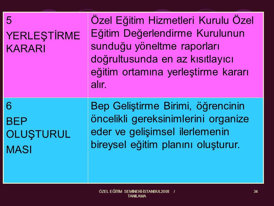 ÖZEL EĞİTİM SEMİNERİ-İSTANBUL2008 / TANILAMA 34 5 YERLEŞTİRME KARARI Özel Eğitim Hizmetleri Kurulu Özel Eğitim Değerlendirme Kurulunun sunduğu yöneltm