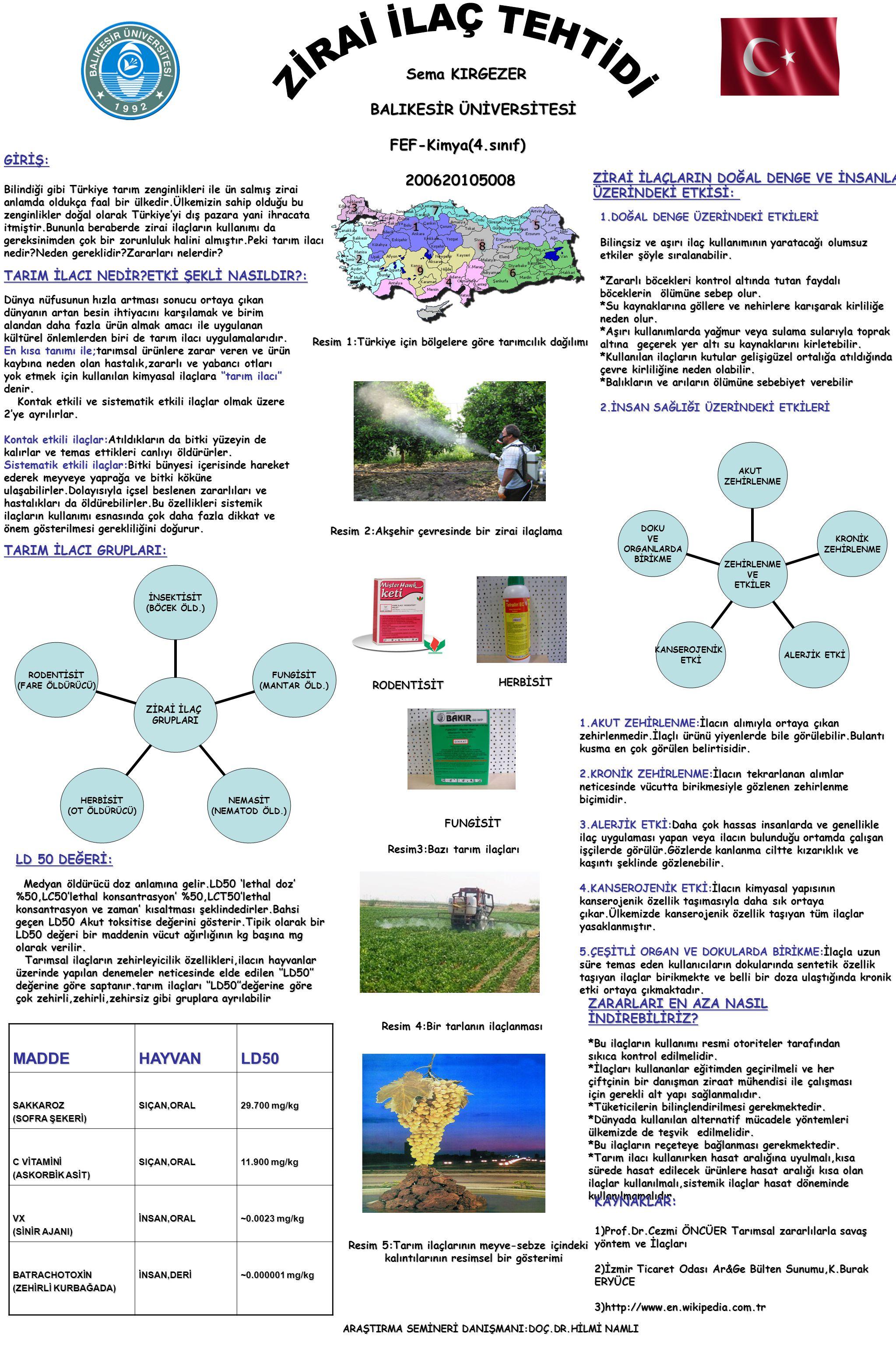Sema KIRGEZER BALIKESİR ÜNİVERSİTESİ FEF-Kimya(4.sınıf) 200620105008 GİRİŞ: Bilindiği gibi Türkiye tarım zenginlikleri ile ün salmış zirai anlamda old