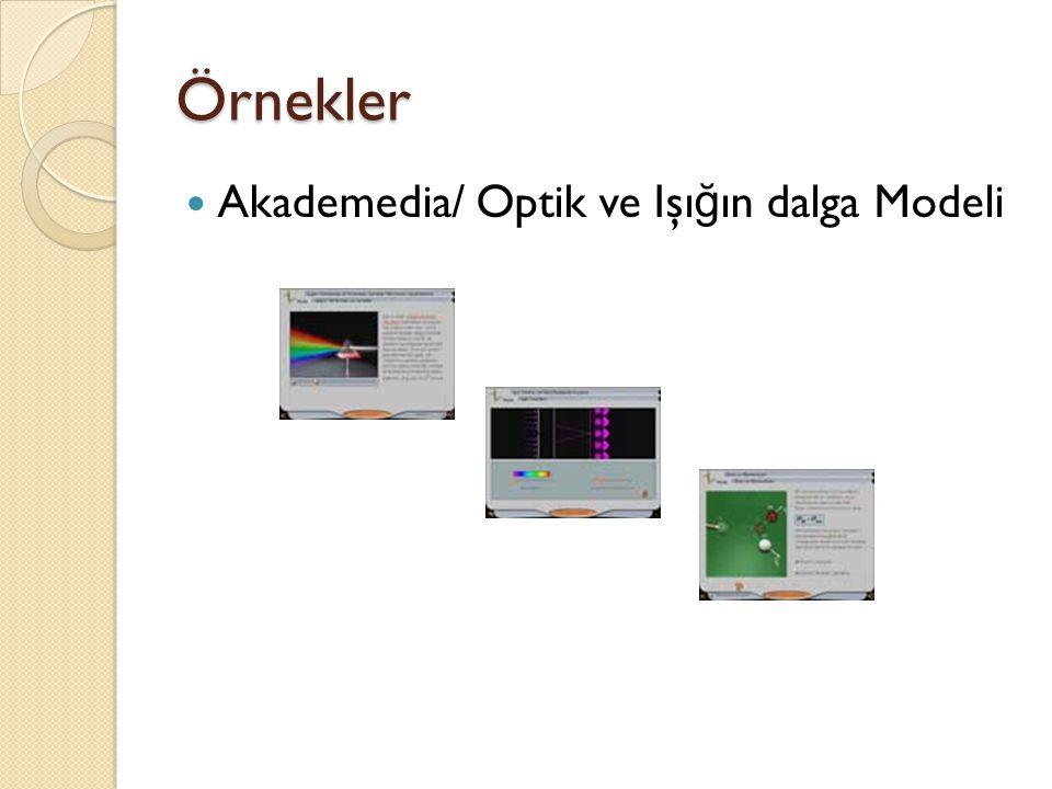 Örnekler Akademedia/ Optik ve Işı ğ ın dalga Modeli
