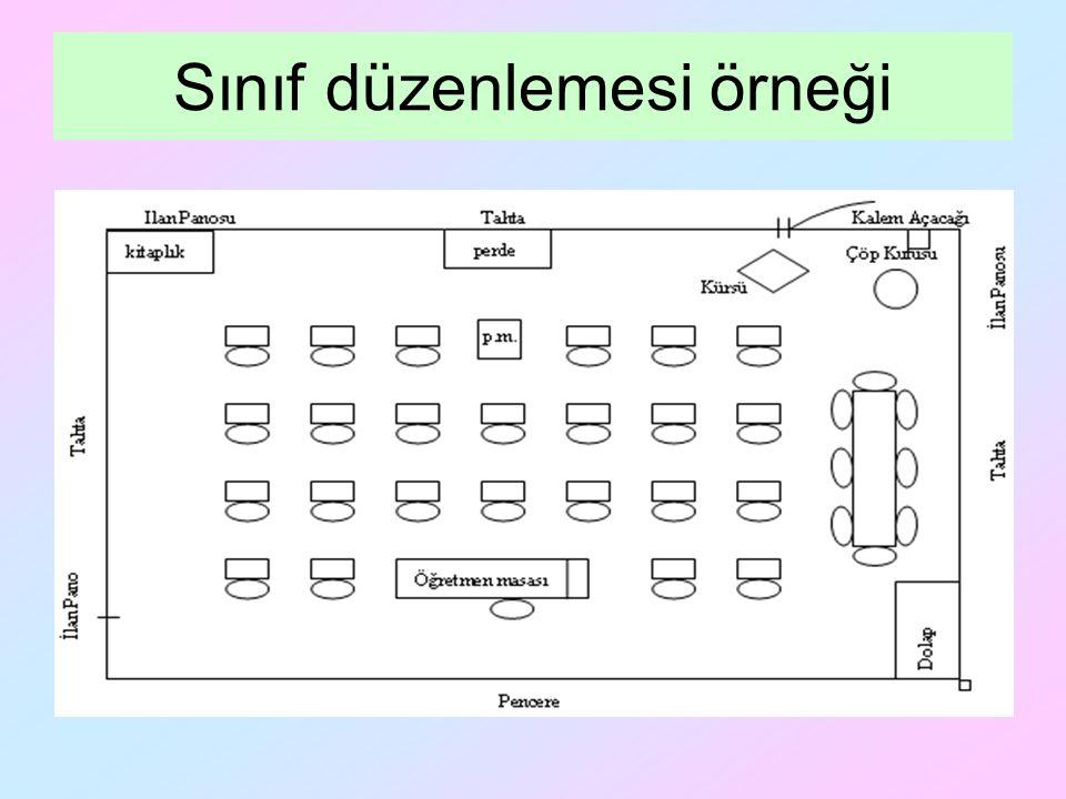 Sınıf düzenlemesi örneği