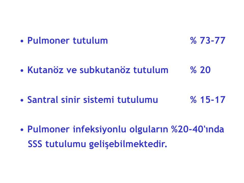 Pulmoner tutulum % 73-77 Kutanöz ve subkutanöz tutulum% 20 Santral sinir sistemi tutulumu% 15-17 Pulmoner infeksiyonlu olguların %20-40 ında SSS tutulumu gelişebilmektedir.