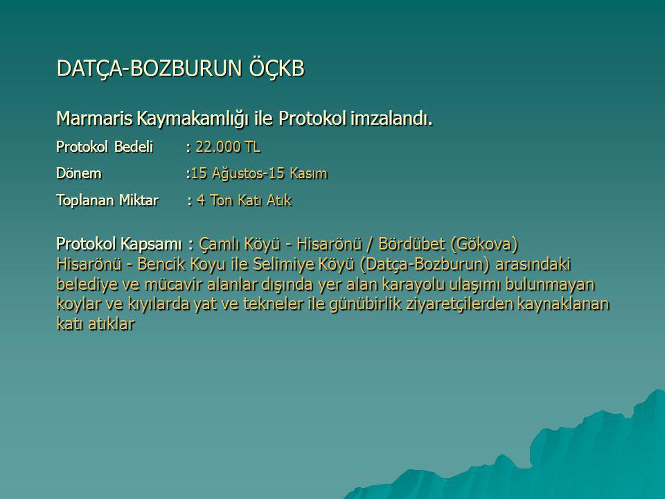 DATÇA-BOZBURUN ÖÇKB Marmaris Kaymakamlığı ile Protokol imzalandı.