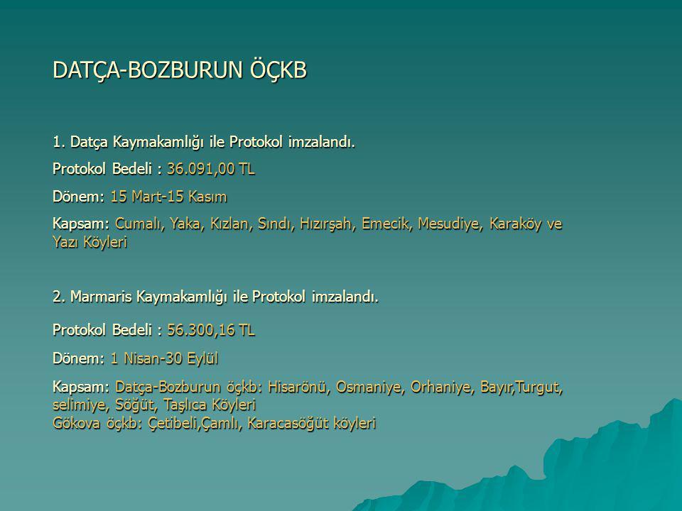 DATÇA-BOZBURUN ÖÇKB 1. Datça Kaymakamlığı ile Protokol imzalandı.