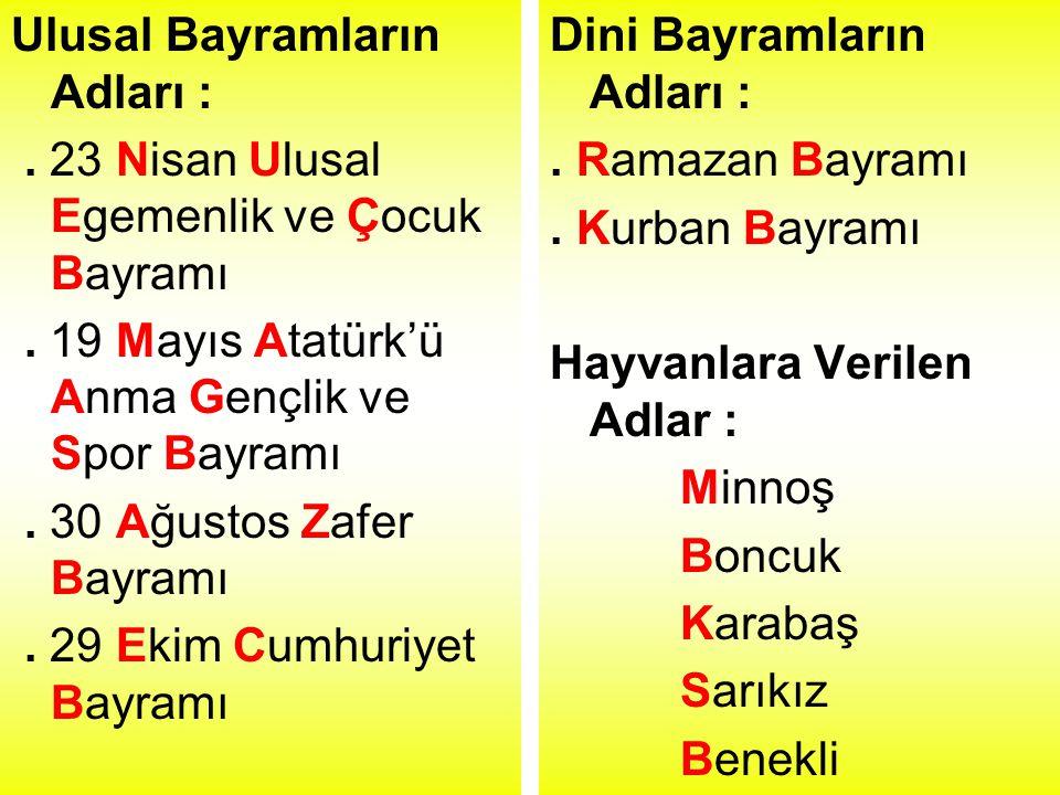 Ülke Adları : Ulus Adları ve Dilleri Türkiye Türk - Türkçe Almanya Alman - Almanca Yunanistan Yunan - Yunanca Japonya Japon - Japonca Rusya Rus - Rusç