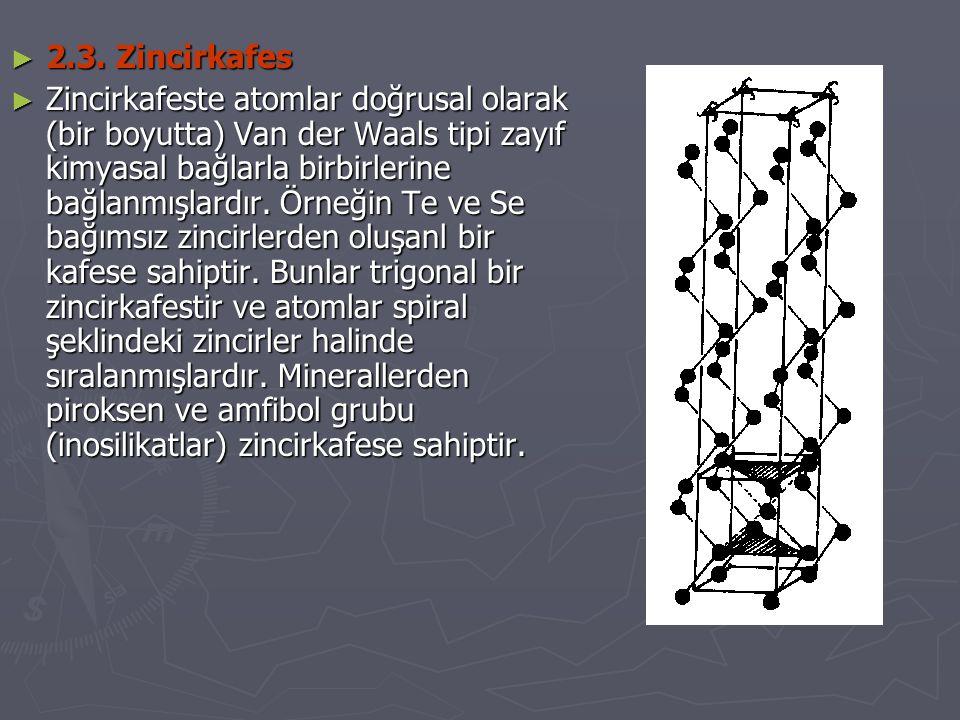 ► 2.3. Zincirkafes ► Zincirkafeste atomlar doğrusal olarak (bir boyutta) Van der Waals tipi zayıf kimyasal bağlarla birbirlerine bağlanmışlardır. Örne