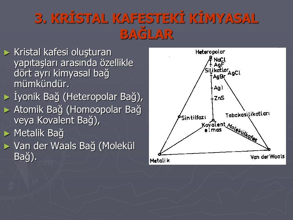 3. KRİSTAL KAFESTEKİ KİMYASAL BAĞLAR ► Kristal kafesi oluşturan yapıtaşları arasında özellikle dört ayrı kimyasal bağ mümkündür. ► İyonik Bağ (Heterop