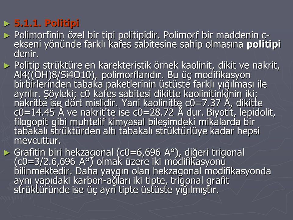 ► 5.1.1. Politipi ► Polimorfinin özel bir tipi politipidir. Polimorf bir maddenin c- ekseni yönünde farklı kafes sabitesine sahip olmasına politipi de