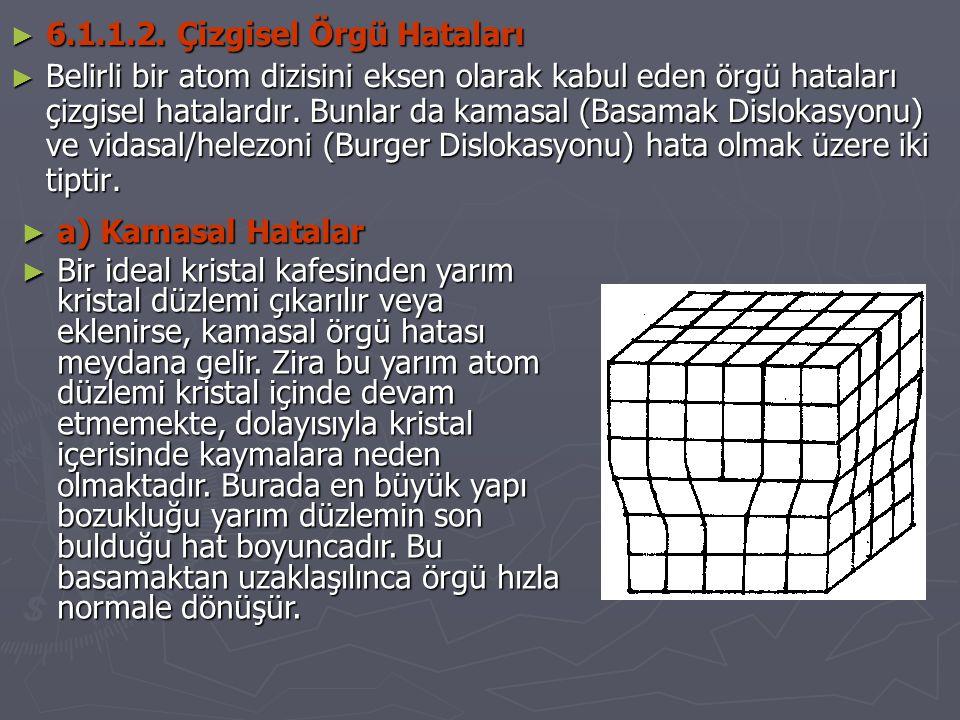 ► 6.1.1.2. Çizgisel Örgü Hataları ► Belirli bir atom dizisini eksen olarak kabul eden örgü hataları çizgisel hatalardır. Bunlar da kamasal (Basamak Di