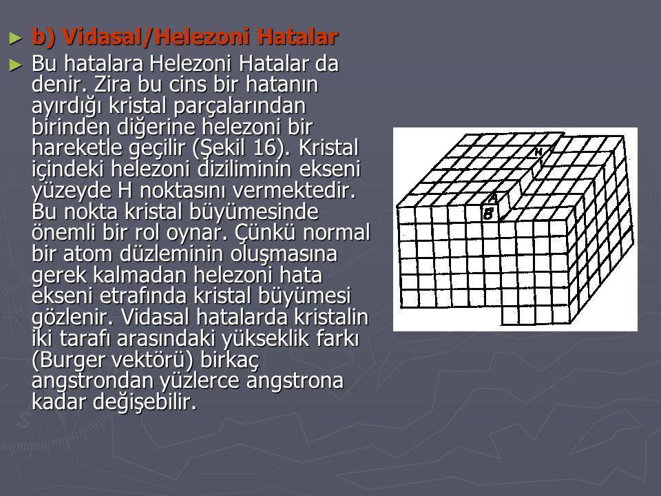 ► b) Vidasal/Helezoni Hatalar ► Bu hatalara Helezoni Hatalar da denir. Zira bu cins bir hatanın ayırdığı kristal parçalarından birinden diğerine helez