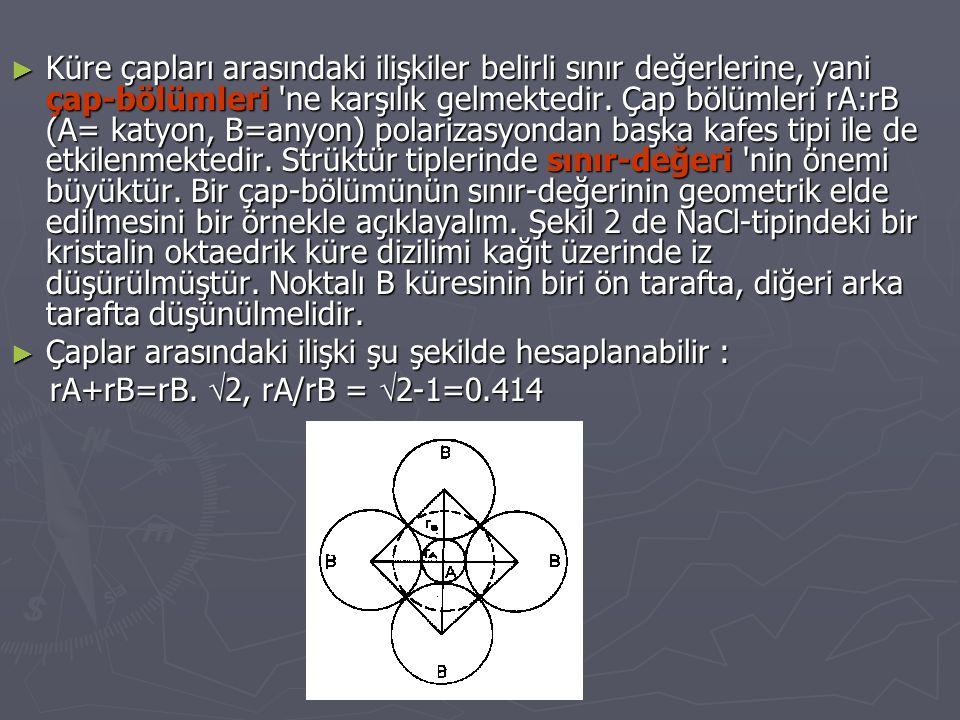 ► d) Frenkel ve Anti- Frenkel Hataları ► Bir kristal kafesinde bir katyon ara -atomu ve bir katyon boşluk oluşursa, bu çifte hataya Frenkel Hatası denir.