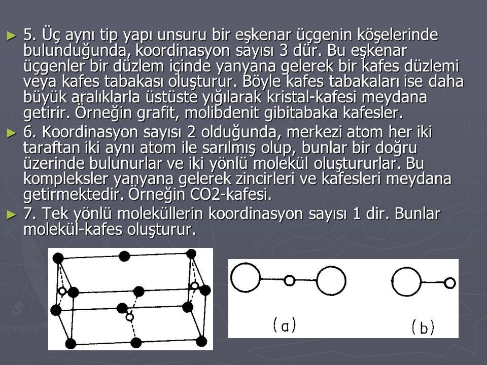 2.KOORDINASYON KAFESLERI 2.