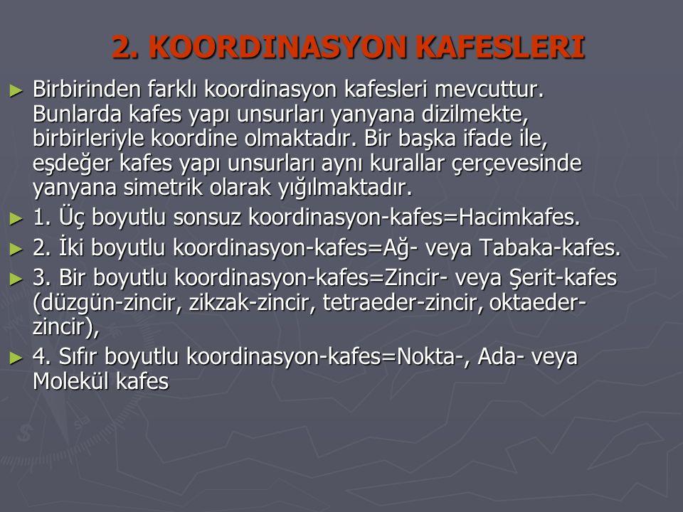 2. KOORDINASYON KAFESLERI 2. KOORDINASYON KAFESLERI ► Birbirinden farklı koordinasyon kafesleri mevcuttur. Bunlarda kafes yapı unsurları yanyana dizil