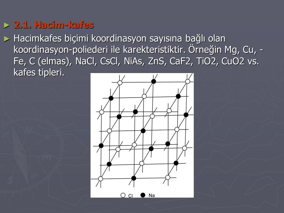 ► 2.1. Hacim-kafes ► Hacimkafes biçimi koordinasyon sayısına bağlı olan koordinasyon-poliederi ile karekteristiktir. Örneğin Mg, Cu, - Fe, C (elmas),