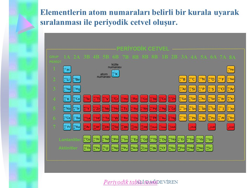 ALİ DAĞDEVİREN Elementlerin atom numaraları belirli bir kurala uyarak sıralanması ile periyodik cetvel oluşur. Periyodik tablo resmi