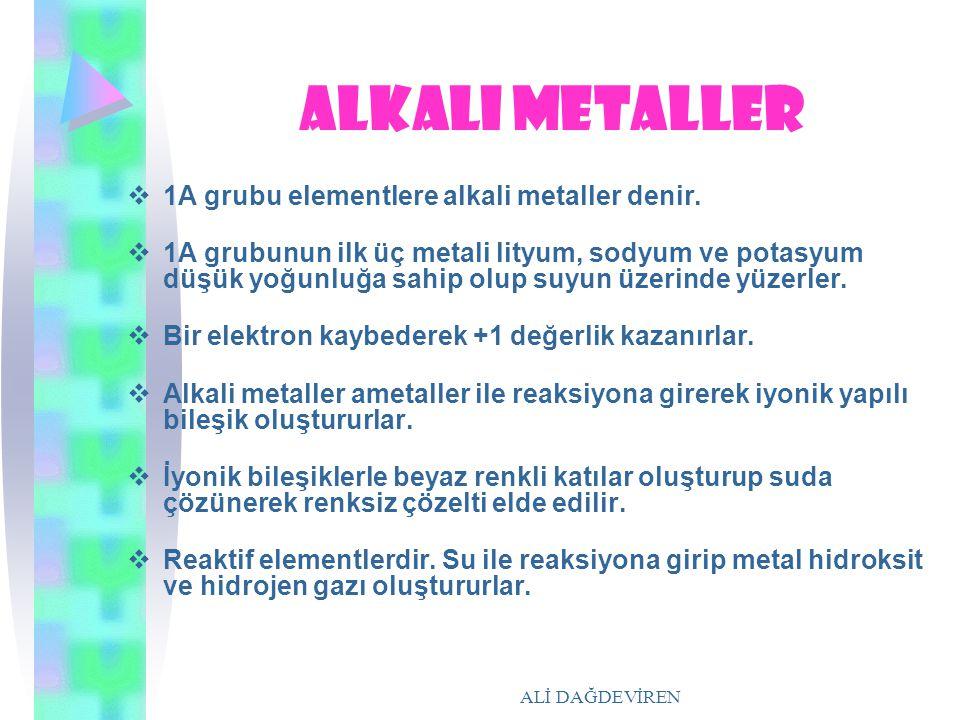 ALİ DAĞDEVİREN Alkali metaller  1A grubu elementlere alkali metaller denir.  1A grubunun ilk üç metali lityum, sodyum ve potasyum düşük yoğunluğa sa