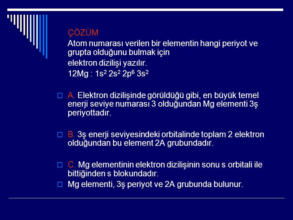 ÇÖZÜM Atom numarası verilen bir elementin hangi periyot ve grupta olduğunu bulmak için elektron dizilişi yazılır. 12Mg : 1s 2 2s 2 2p 6 3s 2  A. Elek