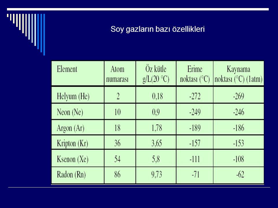 Soy gazların bazı özellikleri