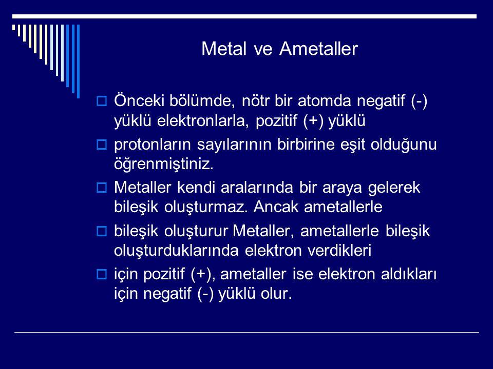 Metal ve Ametaller  Önceki bölümde, nötr bir atomda negatif (-) yüklü elektronlarla, pozitif (+) yüklü  protonların sayılarının birbirine eşit olduğ
