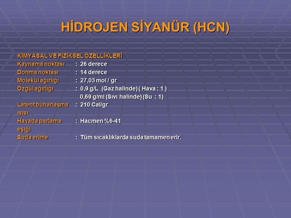 HİDROJEN SİYANÜR (HCN) KİMYASAL VE FİZİKSEL ÖZELLİKLERİ Kaynama noktası: 26 derece Donma noktası: 14 derece Molekül ağırlığı: 27,03 mol / gr Özgül ağırlığı: 0,9 g/L (Gaz halinde) ( Hava : 1 ) 0,69 g/ml (Sıvı halinde) (Su : 1) 0,69 g/ml (Sıvı halinde) (Su : 1) Latent buharlaşma: 210 Cal/gr ısısı Havada parlama: Hacmen %6-41 eşiği Suda erime: Tüm sıcaklıklarda suda tamamen erir.