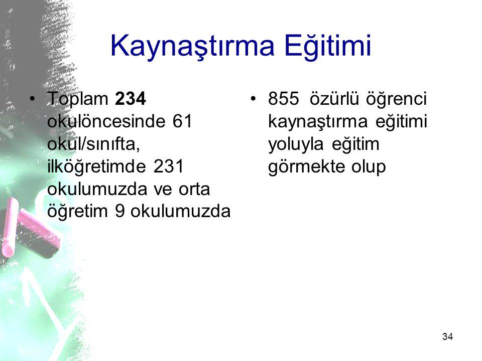 34 Kaynaştırma Eğitimi Toplam 234 okulöncesinde 61 okul/sınıfta, ilköğretimde 231 okulumuzda ve orta öğretim 9 okulumuzda 855 özürlü öğrenci kaynaştır