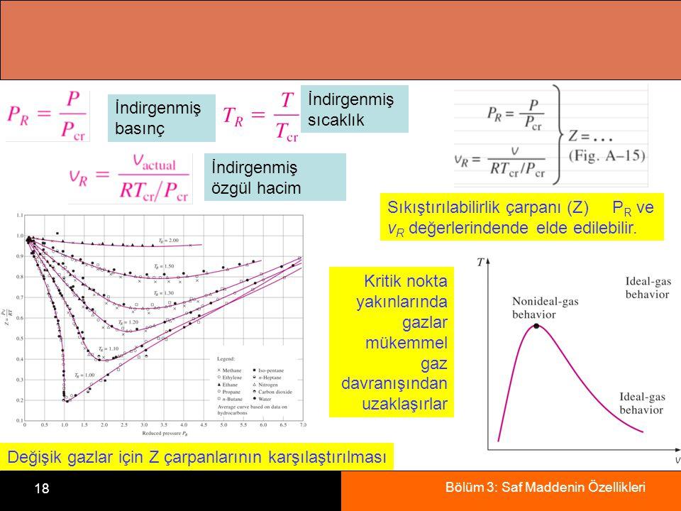 Bölüm 3: Saf Maddenin Özellikleri 18 Değişik gazlar için Z çarpanlarının karşılaştırılması Kritik nokta yakınlarında gazlar mükemmel gaz davranışından