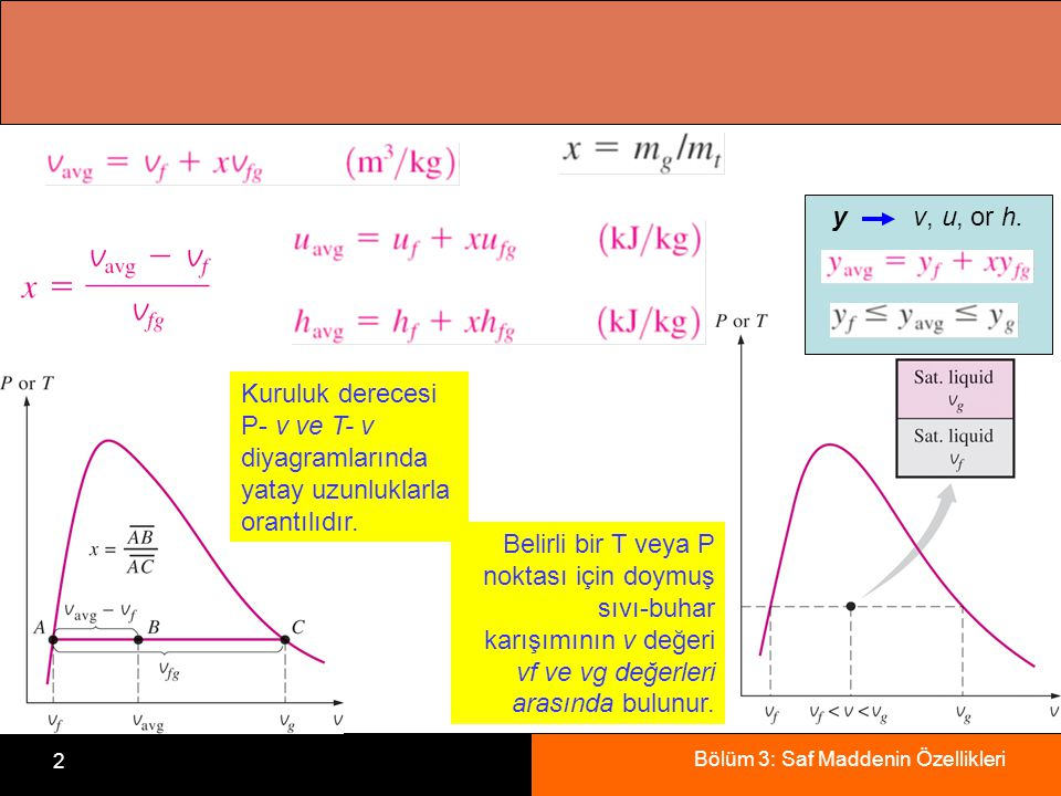 Bölüm 3: Saf Maddenin Özellikleri 2 Kuruluk derecesi P- v ve T- v diyagramlarında yatay uzunluklarla orantılıdır. Belirli bir T veya P noktası için do