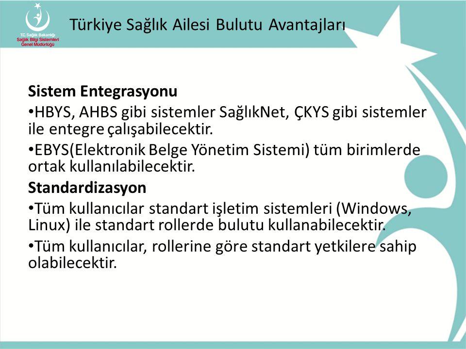 Türkiye Sağlık Ailesi Bulutu Avantajları Sistem Entegrasyonu HBYS, AHBS gibi sistemler SağlıkNet, ÇKYS gibi sistemler ile entegre çalışabilecektir. EB