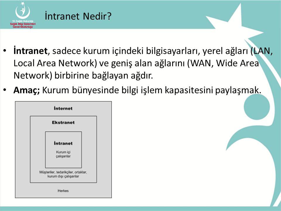 İntranet Nedir? İntranet, sadece kurum içindeki bilgisayarları, yerel ağları (LAN, Local Area Network) ve geniş alan ağlarını (WAN, Wide Area Network)