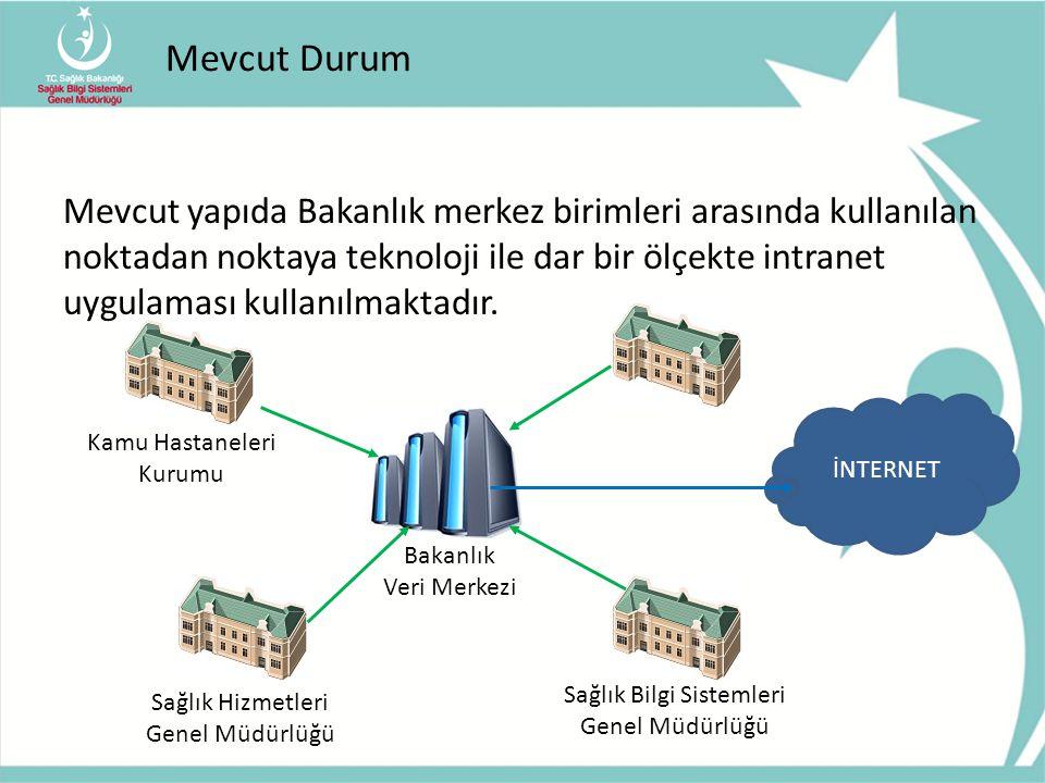 Mevcut Durum Mevcut yapıda Bakanlık merkez birimleri arasında kullanılan noktadan noktaya teknoloji ile dar bir ölçekte intranet uygulaması kullanılma