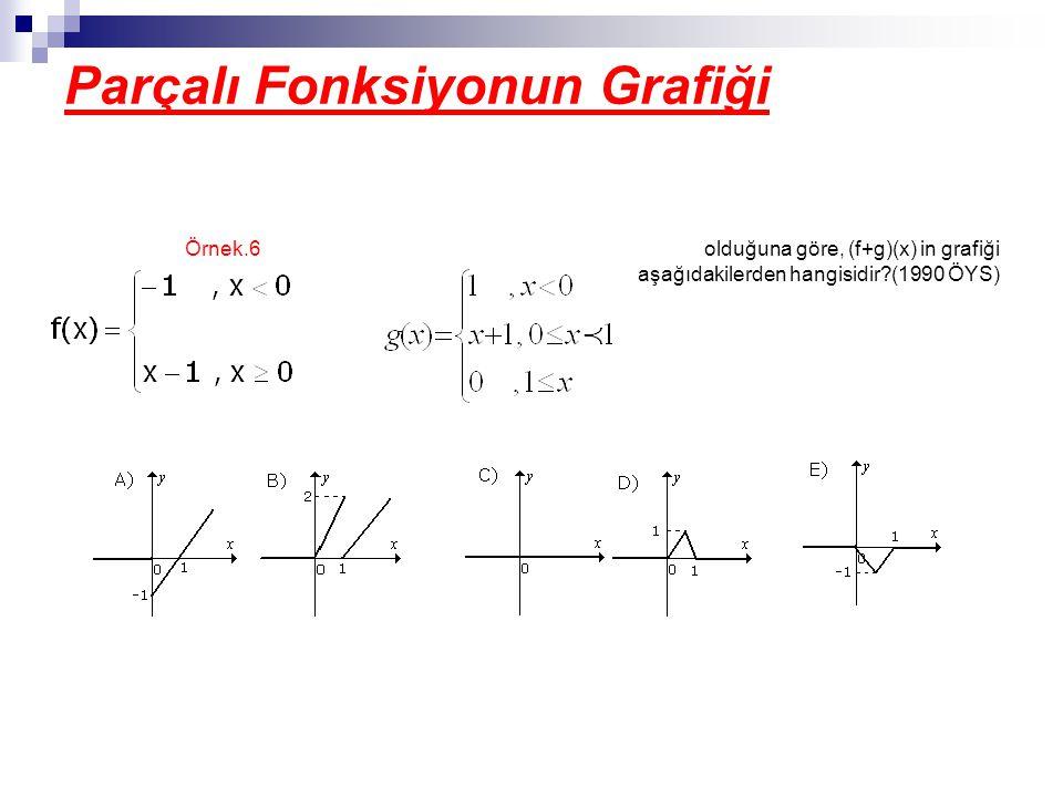 Parçalı Fonksiyonun Grafiği Örnek.6 olduğuna göre, (f+g)(x) in grafiği aşağıdakilerden hangisidir?(1990 ÖYS)