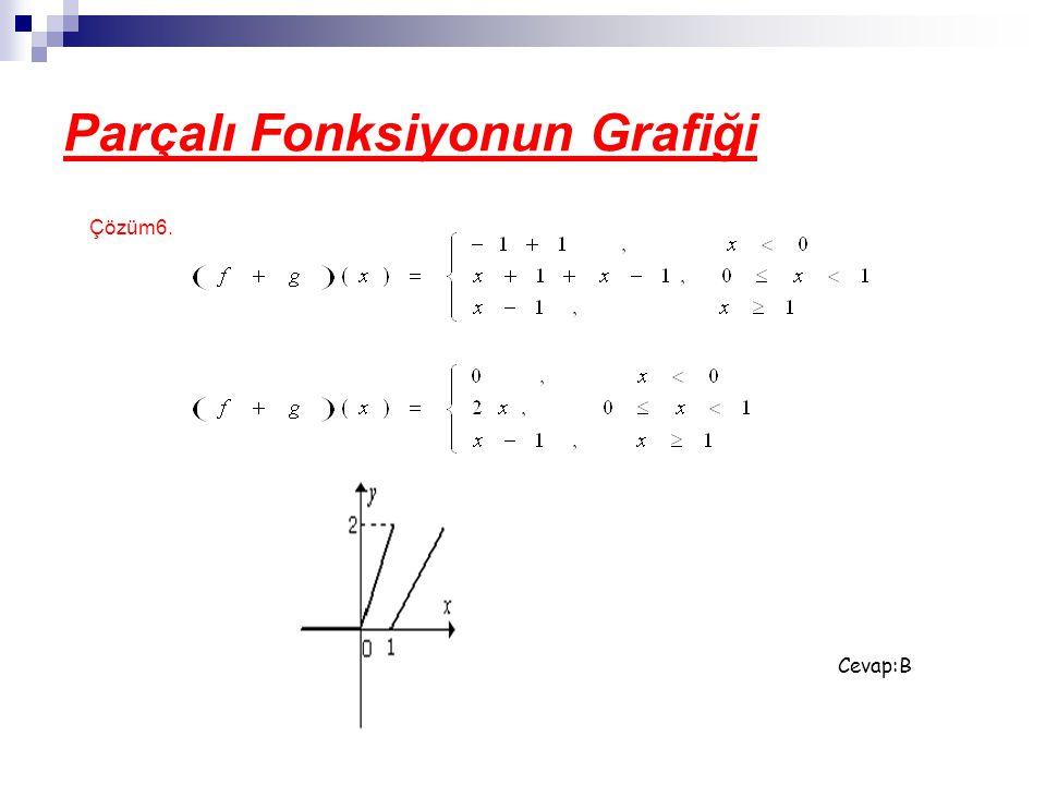 Parçalı Fonksiyonun Grafiği Çözüm6. Cevap:B