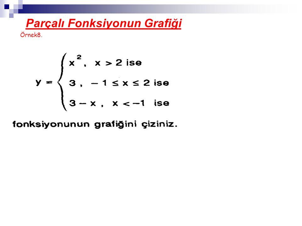 Parçalı Fonksiyonun Grafiği Örnek8.