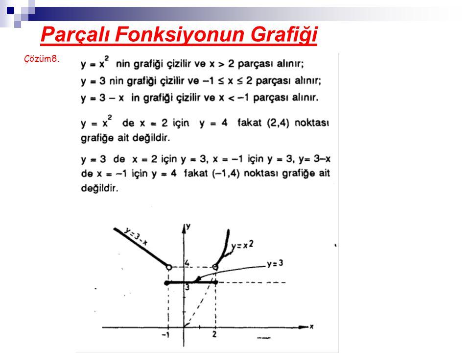 Parçalı Fonksiyonun Grafiği Çözüm8.