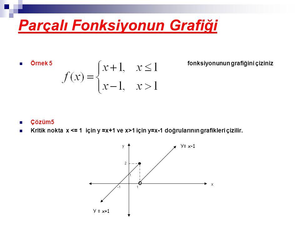 Parçalı Fonksiyonun Grafiği Uyarı: Parçalı fonksiyonların grafikleri çizilirken; her dalın grafiği tanımlı olduğu aralıkta çizilir.