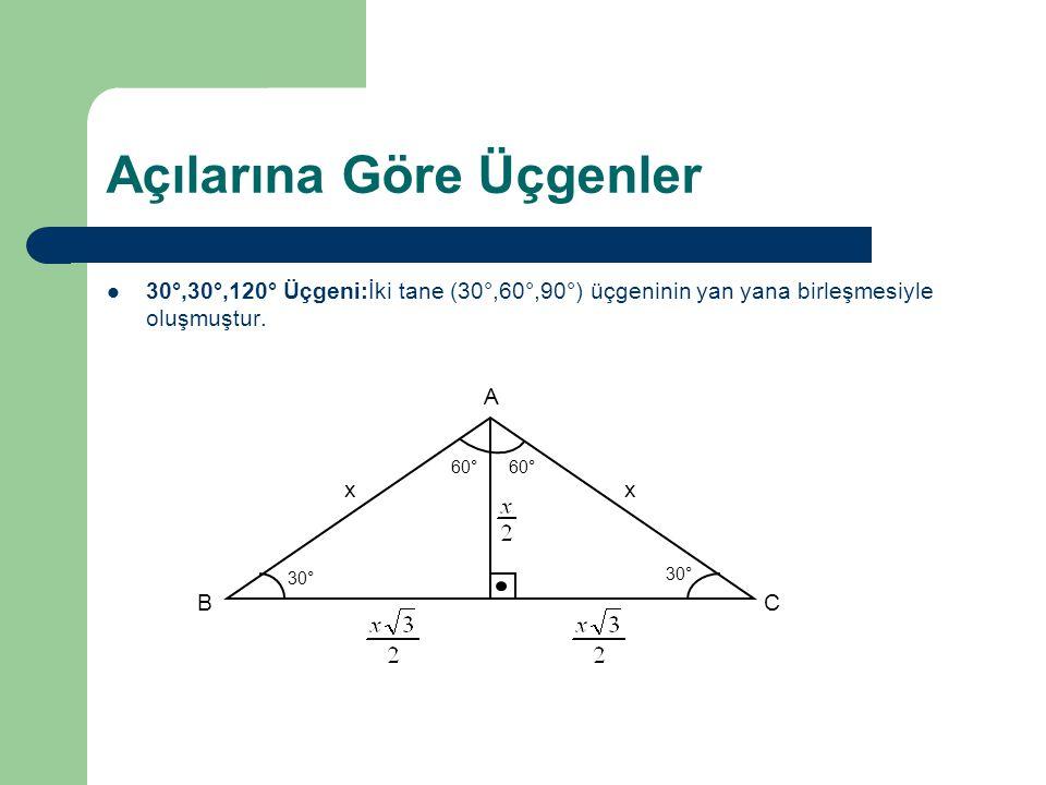 Açılarına Göre Üçgenler 30°,30°,120° Üçgeni:İki tane (30°,60°,90°) üçgeninin yan yana birleşmesiyle oluşmuştur. 30° 60° 30° 60° xx A B C