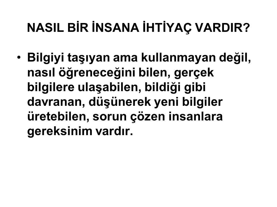 KAYNAKÇA Yalçınkaya, M. ve Günbayı, İ. Sınıf Yönetimi. Lisans Yayıncılık, İstanbul: 2006