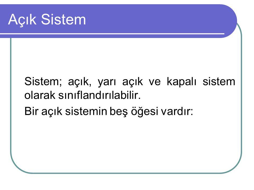 Sistem; açık, yarı açık ve kapalı sistem olarak sınıflandırılabilir. Bir açık sistemin beş öğesi vardır: Açık Sistem