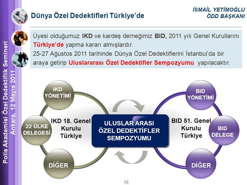 Dünya Özel Dedektifleri Türkiye'de ÖDD IKD 18.