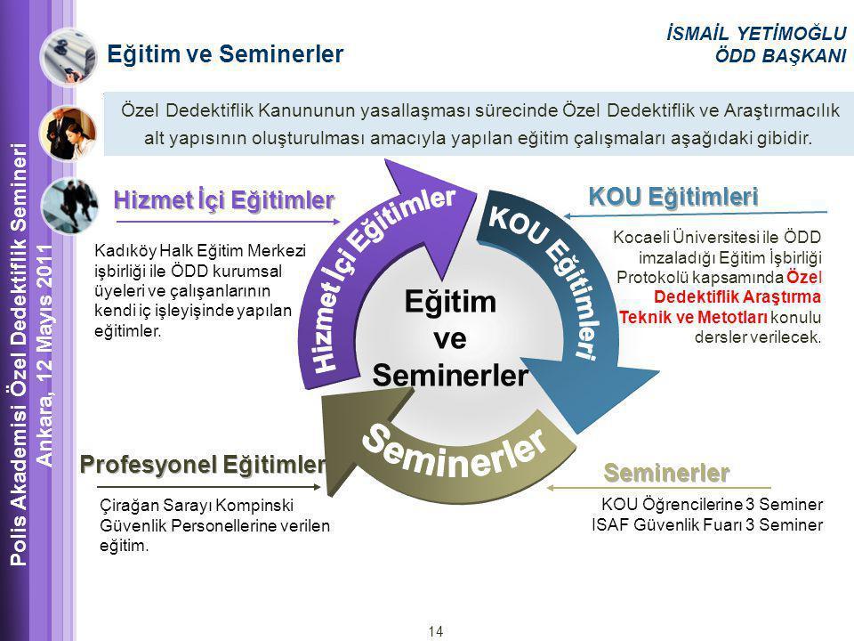 Eğitim ve Seminerler Hizmet İçi Eğitimler Kadıköy Halk Eğitim Merkezi işbirliği ile ÖDD kurumsal üyeleri ve çalışanlarının kendi iç işleyişinde yapılan eğitimler.