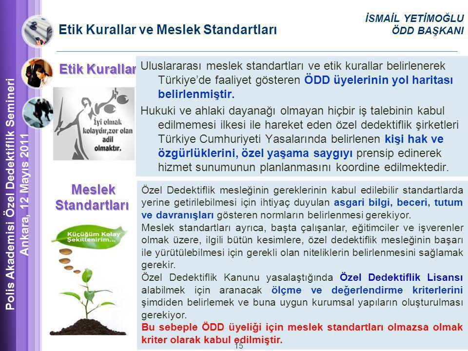 Etik Kurallar Etik Kurallar ve Meslek Standartları Uluslararası meslek standartları ve etik kurallar belirlenerek Türkiye'de faaliyet gösteren ÖDD üyelerinin yol haritası belirlenmiştir.