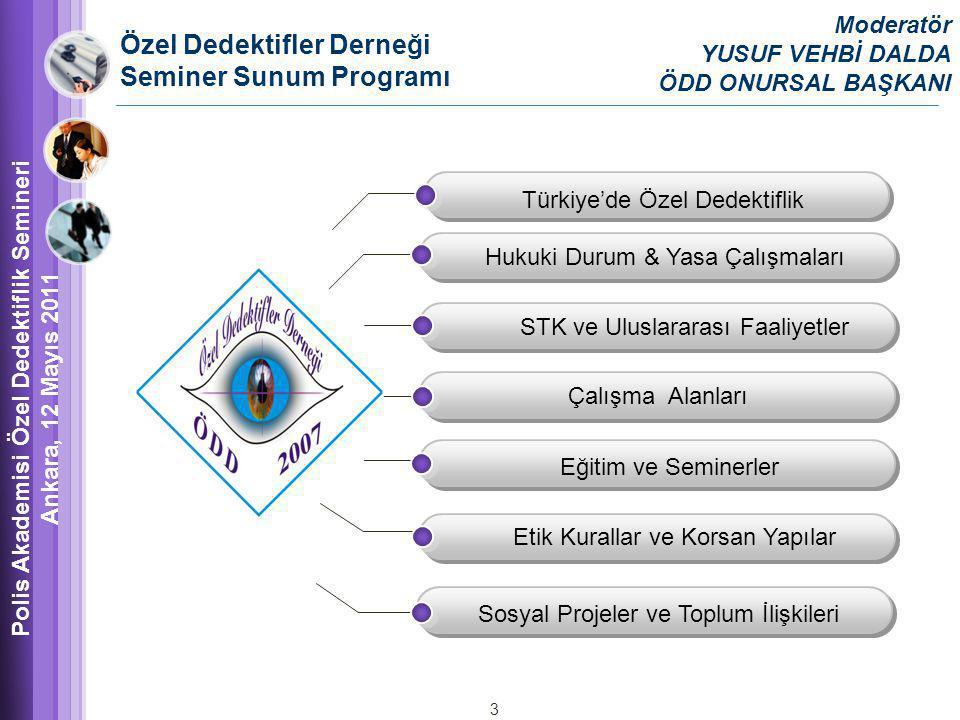 Özel Dedektifler Derneği Seminer Sunum Programı Hukuki Durum & Yasa Çalışmaları STK ve Uluslararası Faaliyetler Çalışma Alanları Eğitim ve Seminerler Etik Kurallar ve Korsan Yapılar Türkiye'de Özel Dedektiflik Sosyal Projeler ve Toplum İlişkileri Moderatör YUSUF VEHBİ DALDA ÖDD ONURSAL BAŞKANI Polis Akademisi Özel Dedektiflik Semineri Ankara, 12 Mayıs 2011 3