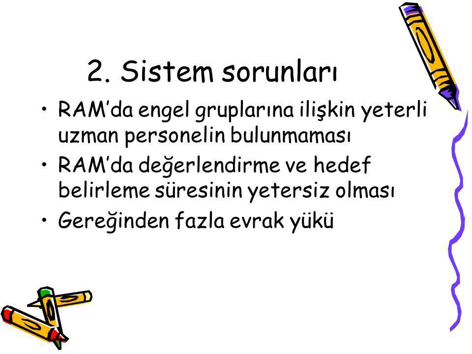 2. Sistem sorunları RAM'da engel gruplarına ilişkin yeterli uzman personelin bulunmaması RAM'da değerlendirme ve hedef belirleme süresinin yetersiz ol